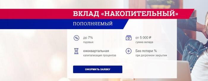 Почта Банк вклады и проценты в 2019 году