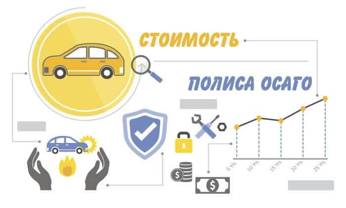 стоимость страхования автомобиля в 2019 - изображение