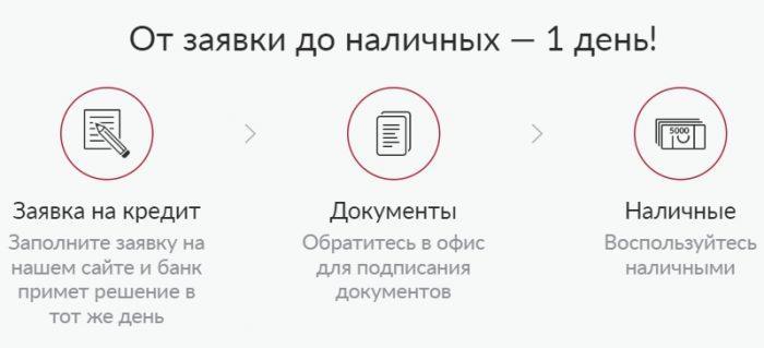как получить наличные русский стандарт - картинка
