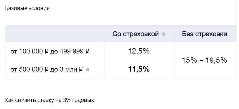 проценты по кредиту втб - картинка