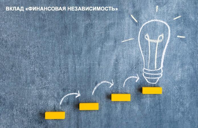 финансовая независимость - изображение