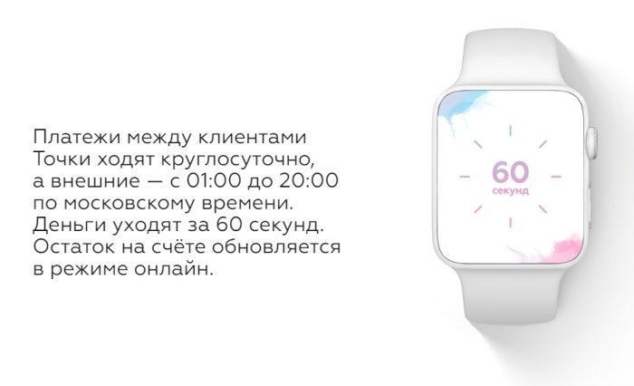 условия и время переводов - изображение