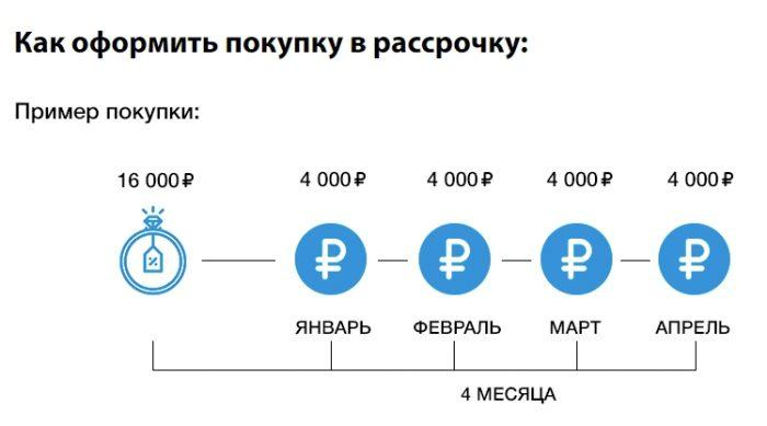 принцип рассрочки - картинка