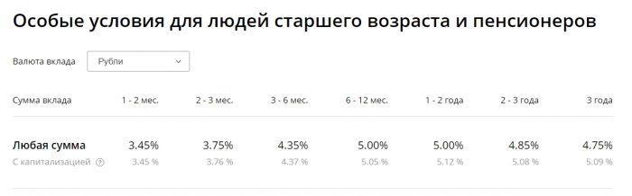 сохраняй для пенсионеров в рублях - скриншот