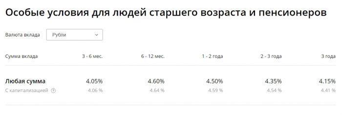 пополняй для пенсионеров в рублях - скриншот
